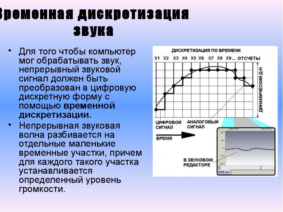 Для того чтобы компьютер мог обрабатывать звук, непрерывный звуковой сигнал д...