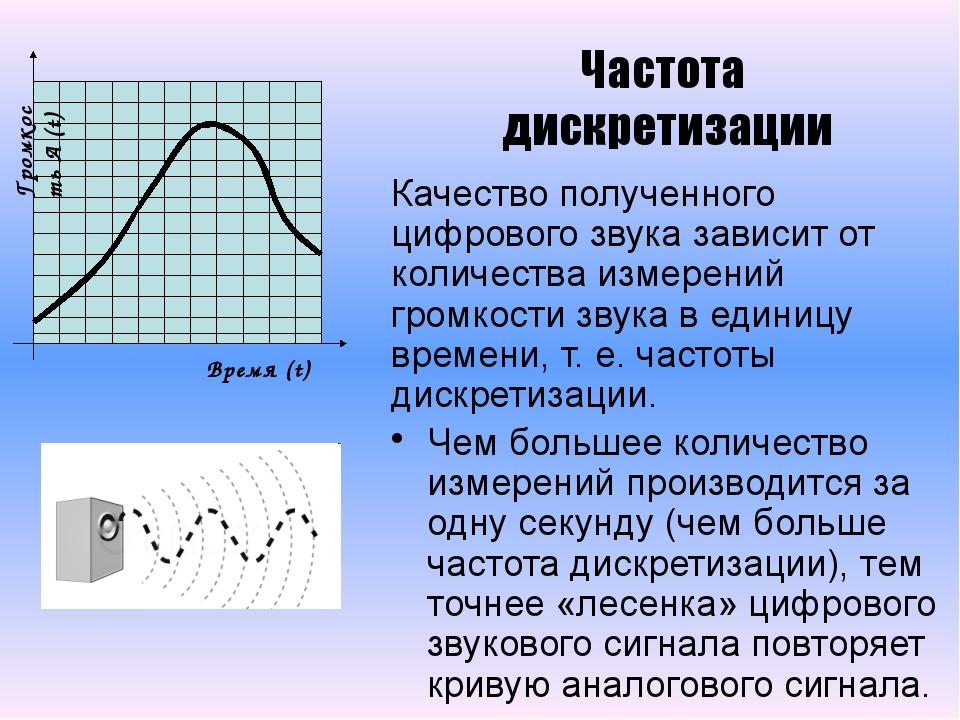 Качество полученного цифрового звука зависит от количества измерений громкост...
