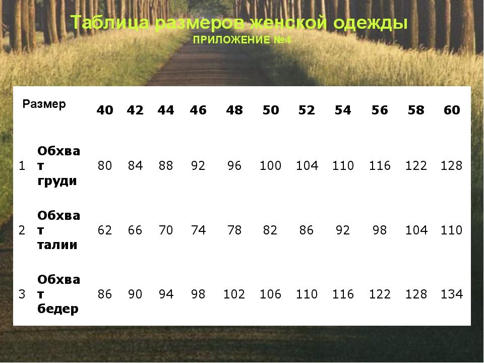 Таблица размеров женской одежды ПРИЛОЖЕНИЕ №4