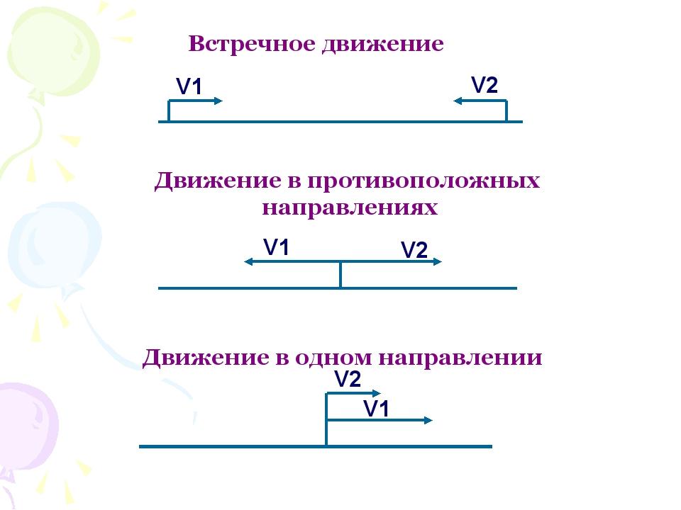 Встречное движение Движение в противоположных направлениях Движение в одном н...
