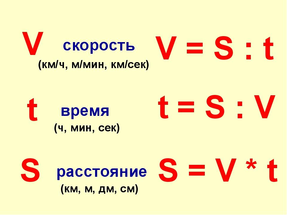 V t S скорость время расстояние (км/ч, м/мин, км/сек) (ч, мин, сек) (км, м, д...