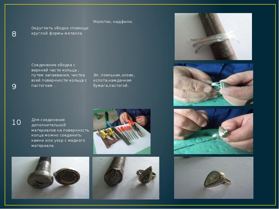 8      Округлить ободок спомощи круглой формы металла  Молоток, над...