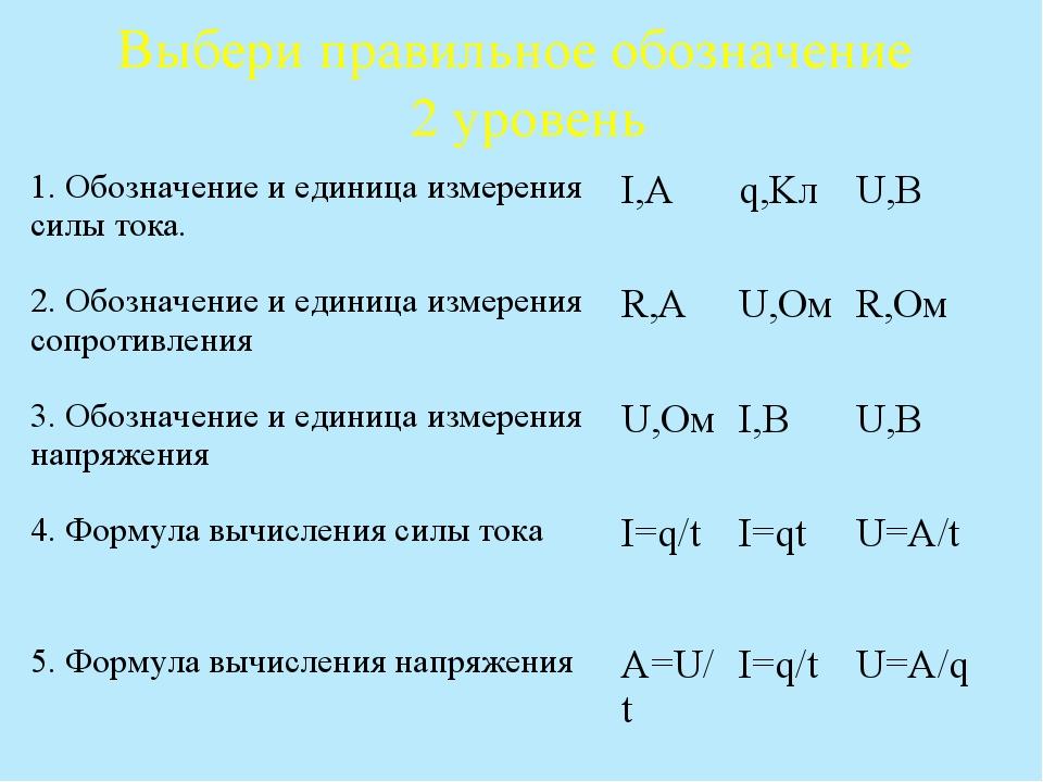 Выбери правильное обозначение 2 уровень 1. Обозначение и единица измерения си...