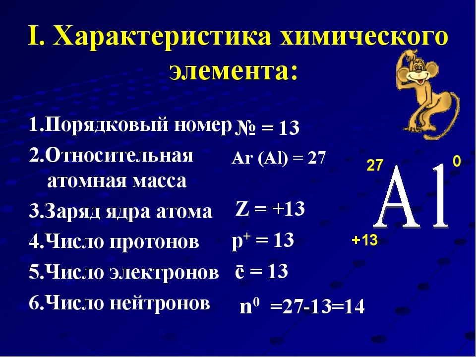 I. Характеристика химического элемента: 1.Порядковый номер 2.Относительная ат...
