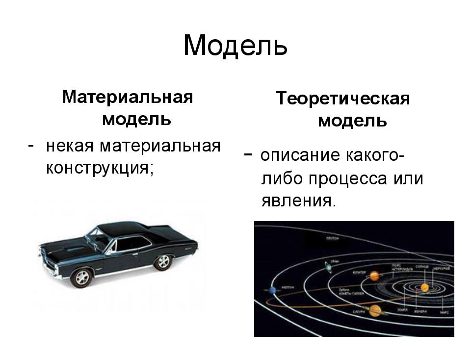 Модель Материальная модель некая материальная конструкция; Теоретическая моде...