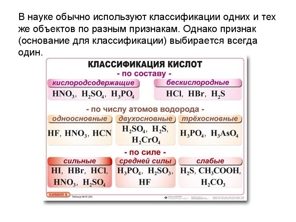В науке обычно используют классификации одних и тех же объектов по разным при...