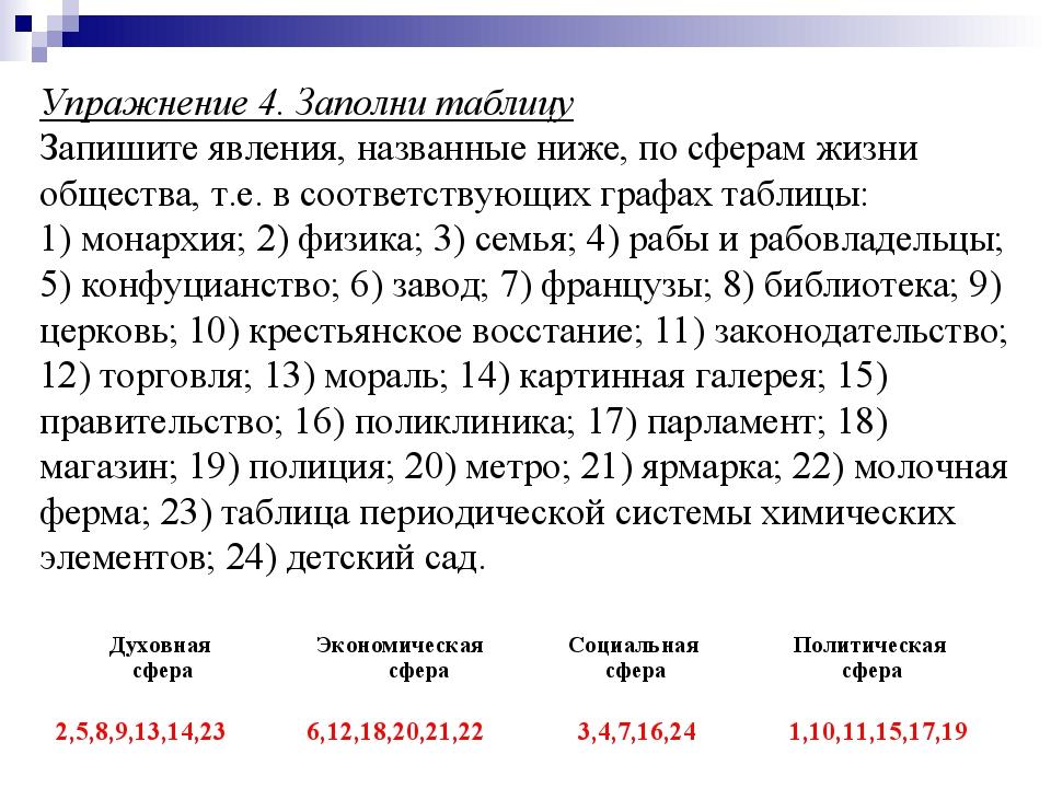 Упражнение 4. Заполни таблицу Запишите явления, названные ниже, по сферам жиз...
