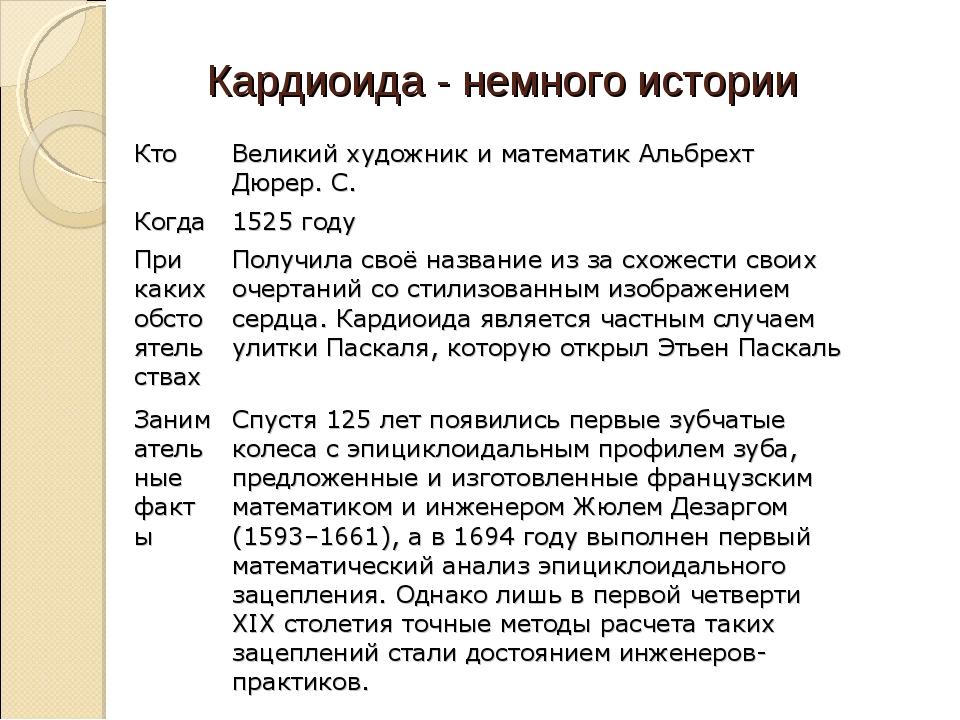 Кардиоида - немного истории КтоВеликий художник и математик Альбрехт Дюрер....
