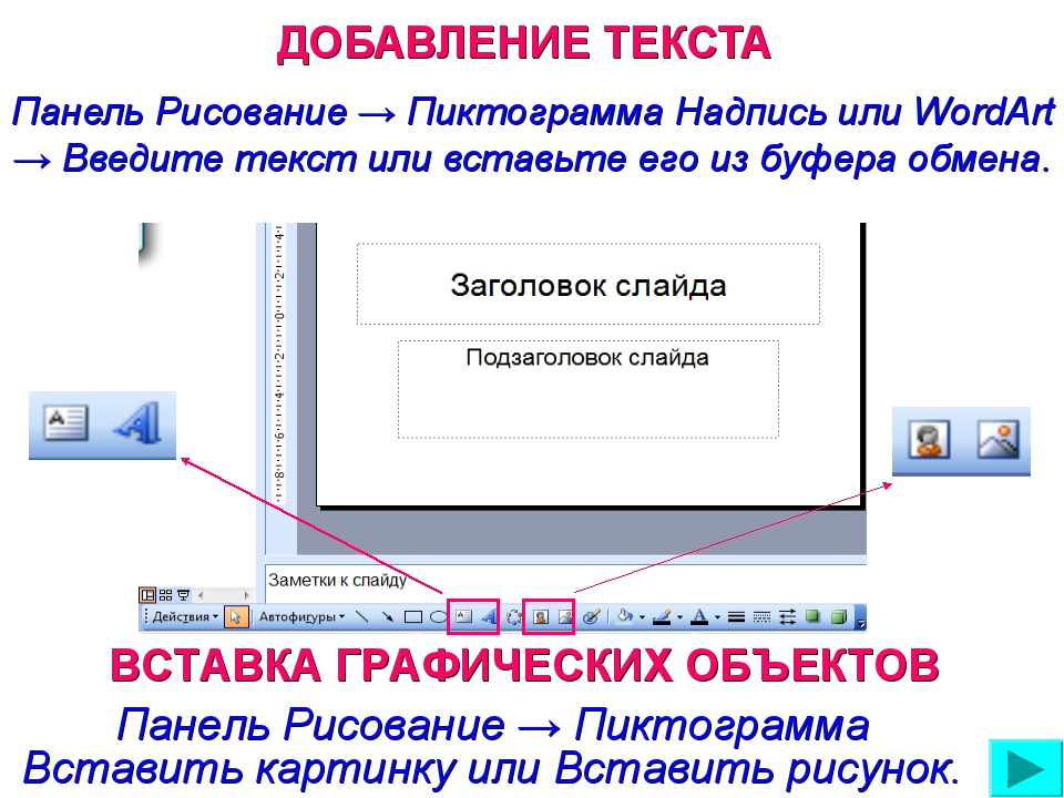 ДОБАВЛЕНИЕ ТЕКСТА Панель Рисование → Пиктограмма Надпись или WordArt → Введит...