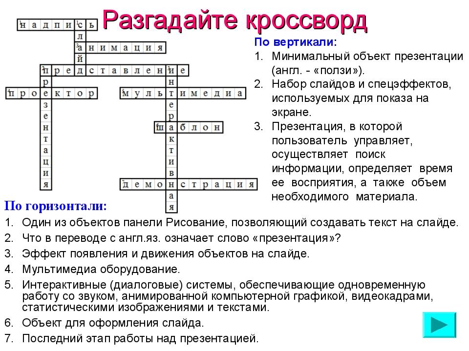 Разгадайте кроссворд По вертикали: Минимальный объект презентации (англ. - «п...