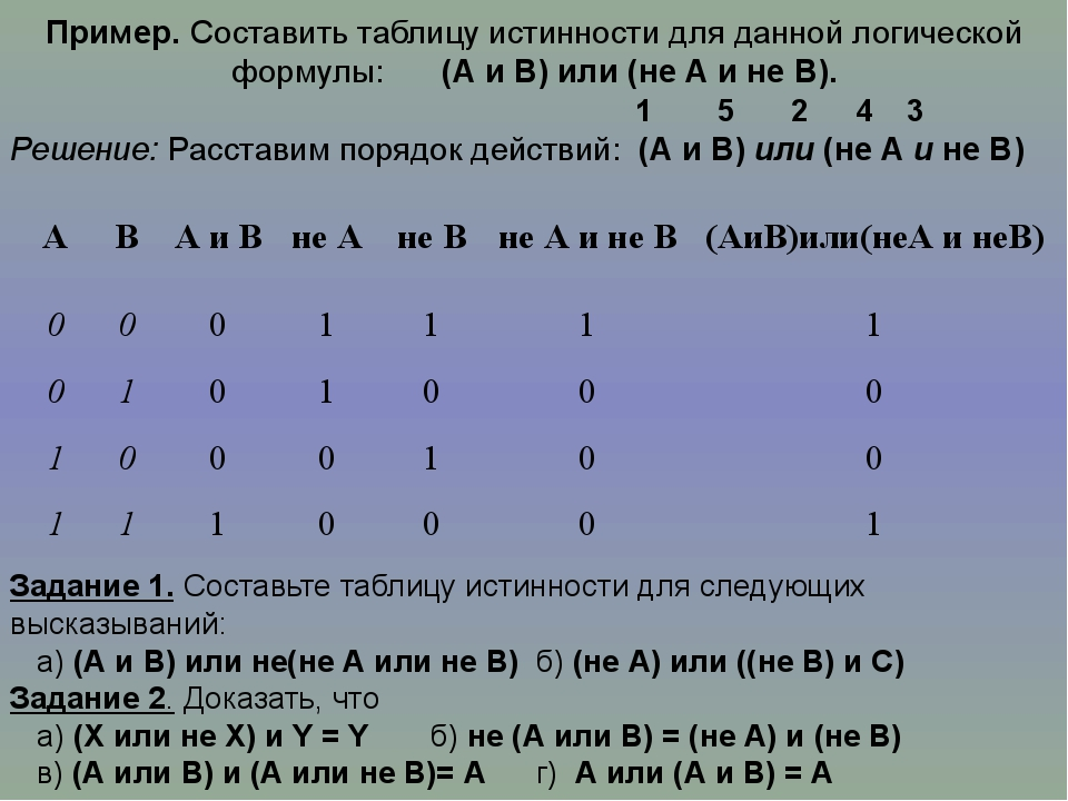 Пример. Составить таблицу истинности для данной логической формулы: (А и В)...