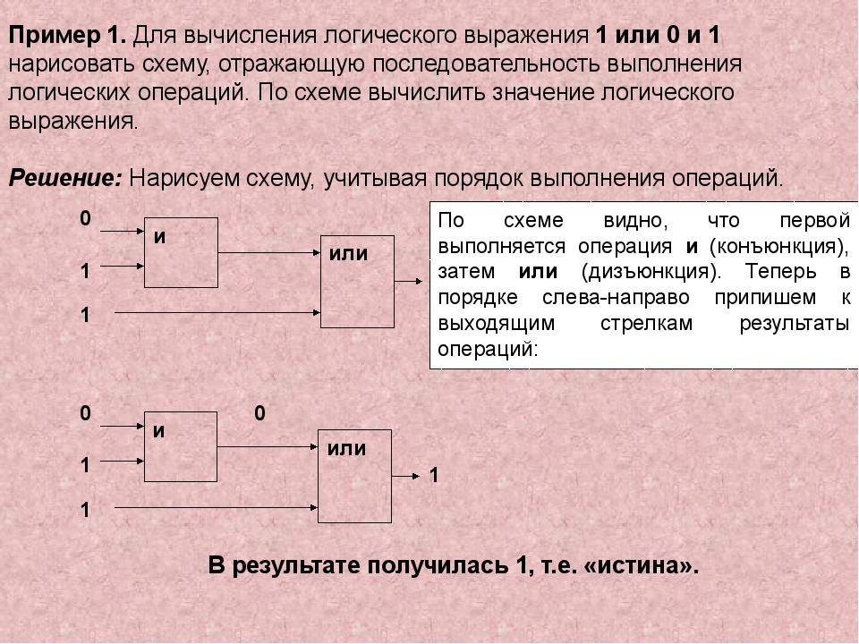 По схеме видно, что первой выполняется операция и (конъюнкция), затем или (ди...