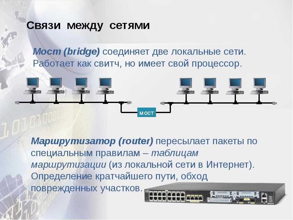 Связи между сетями Мост (bridge) соединяет две локальные сети. Работает как с...