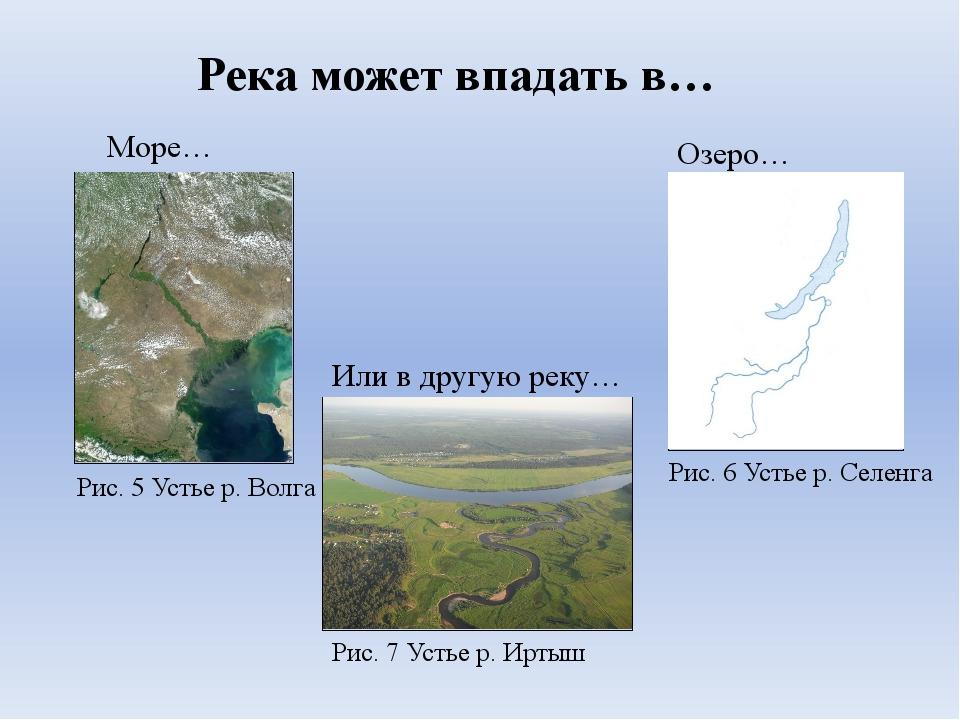 Река может впадать в… Море… Озеро… Или в другую реку… Рис. 5 Устье р. Волга Р...