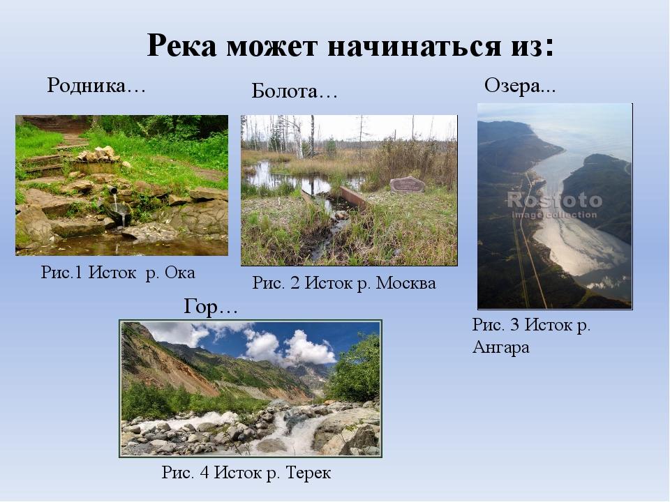 Река может начинаться из: Родника… Озера... Болота… Гор… Рис. 3 Исток р. Анга...
