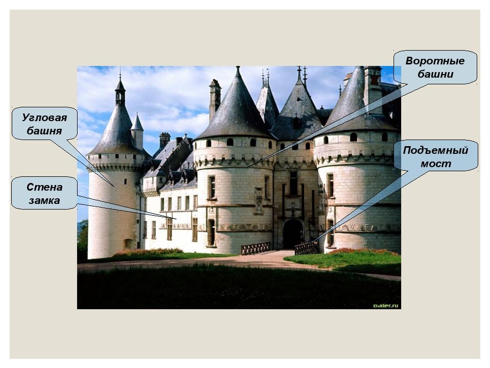 Угловая башня Воротные башни Подъемный мост Стена замка