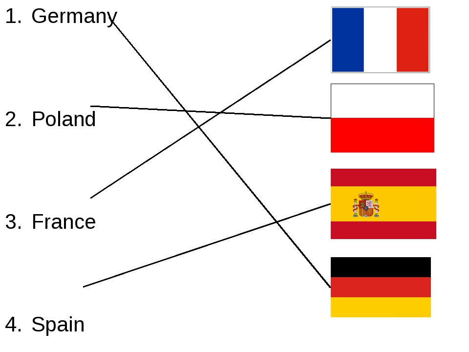 Germany Poland France Spain