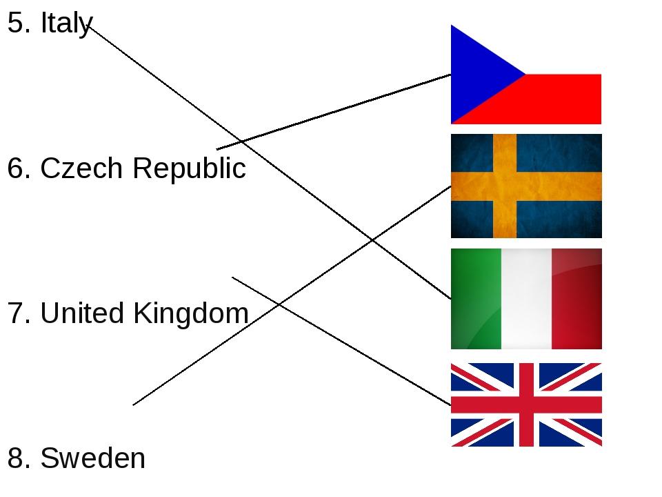 5. Italy 6. Czech Republic 7. United Kingdom 8. Sweden