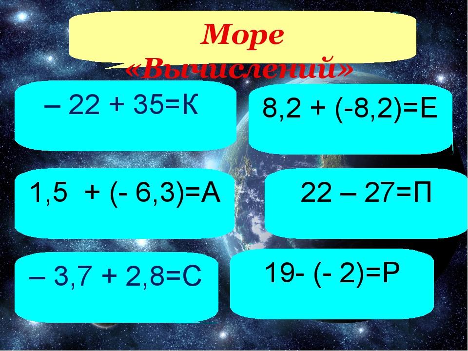 Море «Вычислений» – 22 + 35=К – 3,7 + 2,8=С 1,5 + (- 6,3)=А 8,2 + (-8,2)=Е 22...