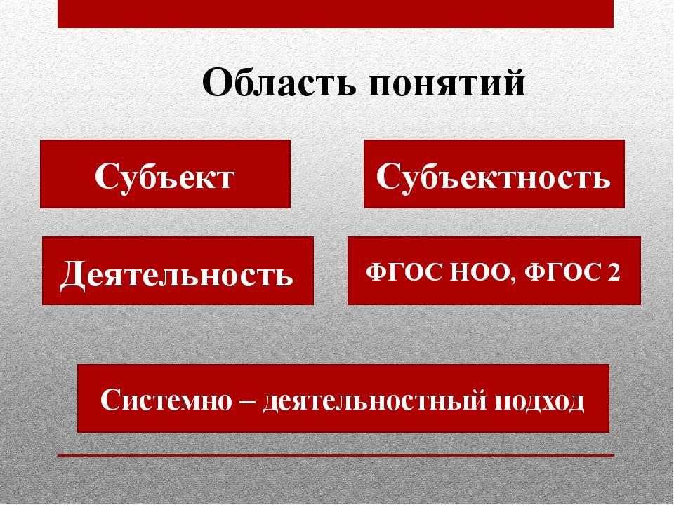 Субъект Субъектность Деятельность Область понятий ФГОС НОО, ФГОС 2 Системно –...