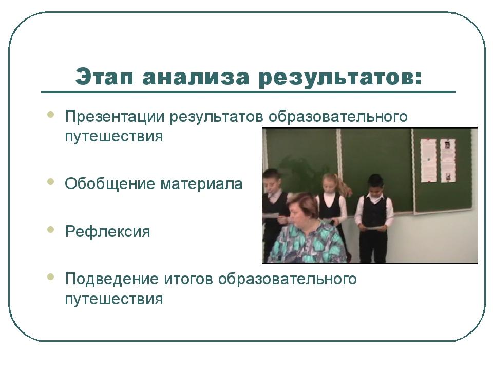 Этап анализа результатов: Презентации результатов образовательного путешестви...