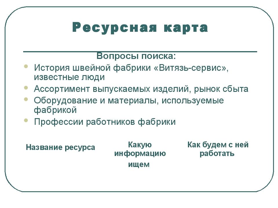 Ресурсная карта Вопросы поиска: История швейной фабрики «Витязь-сервис», изве...