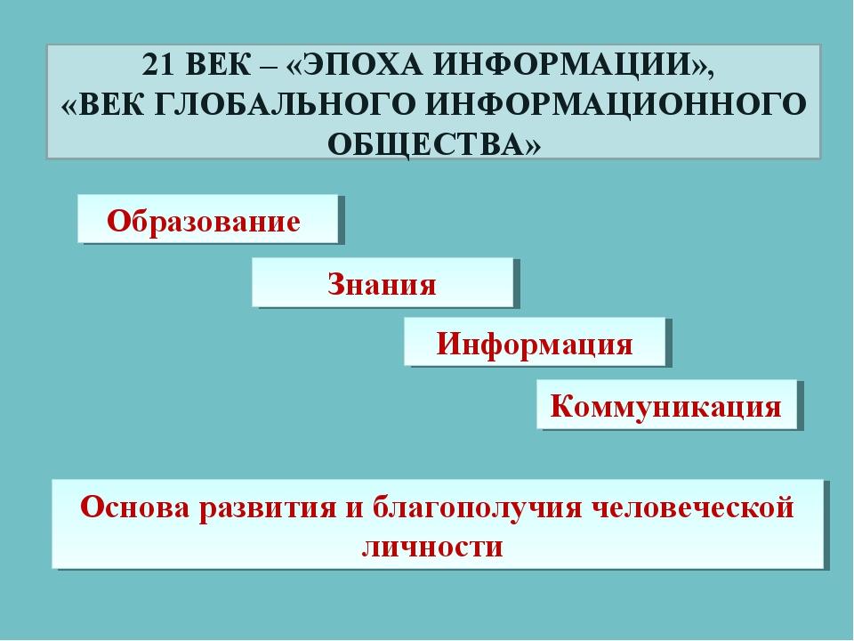 Знания 21 ВЕК – «ЭПОХА ИНФОРМАЦИИ», «ВЕК ГЛОБАЛЬНОГО ИНФОРМАЦИОННОГО ОБЩЕСТВА...
