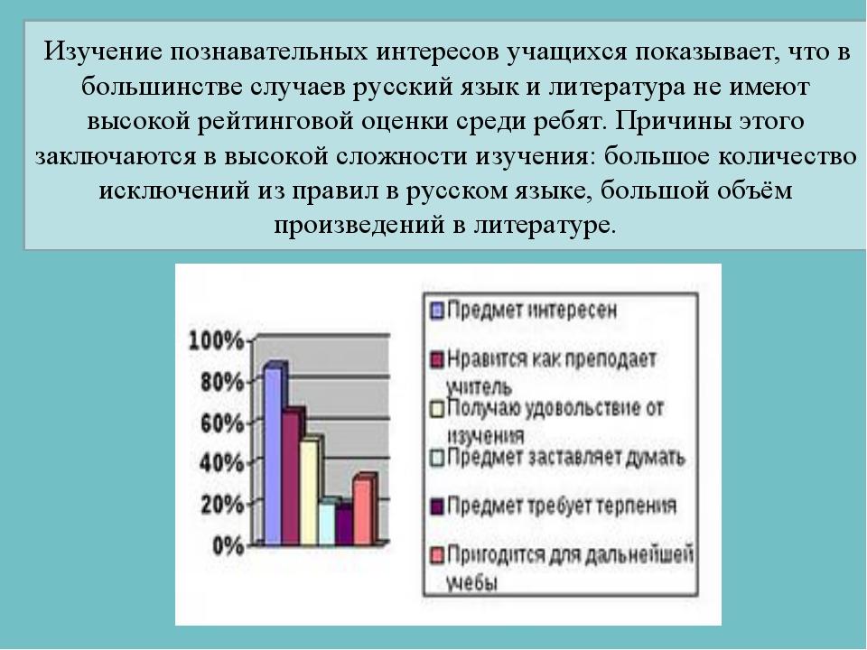 Изучение познавательных интересов учащихся показывает, что в большинстве слу...