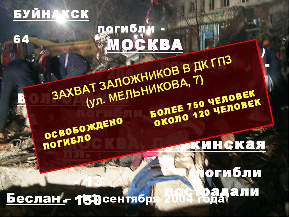МОСКВА погибли - 206 ВОЛГОДОНСК погибли - 18 МОСКВА, Пушкинская пл. погибли -...