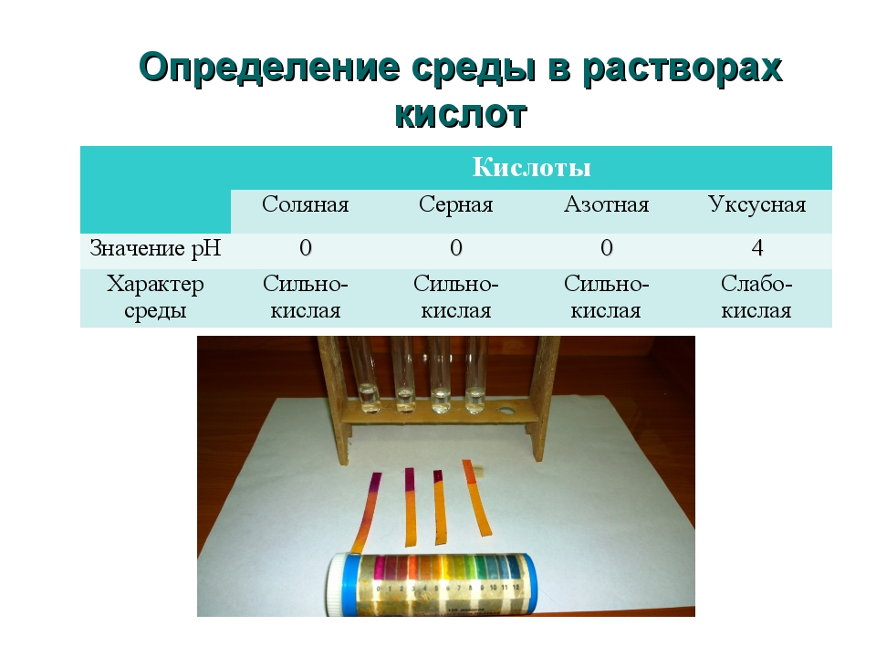 Определение среды в растворах кислот Кислоты СолянаяСернаяАзотнаяУксусна...