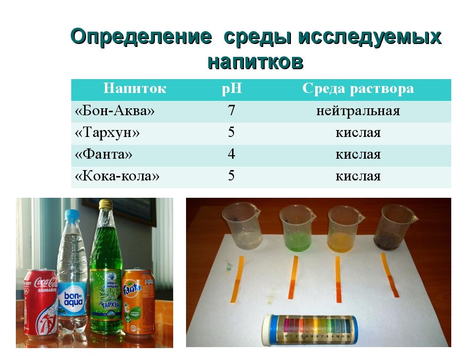Определение среды исследуемых напитков НапитокрНСреда раствора «Бон-Аква»7...
