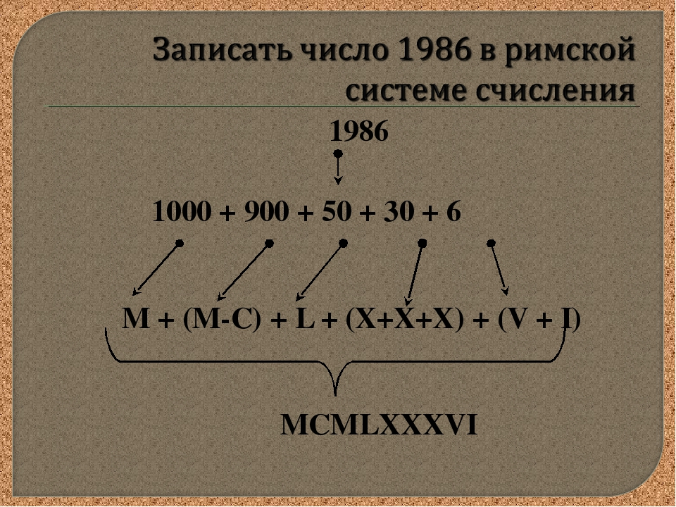 1986 1000 + 900 + 50 + 30 + 6 M + (M-C) + L + (X+X+X) + (V + I) MCMLXXXVI