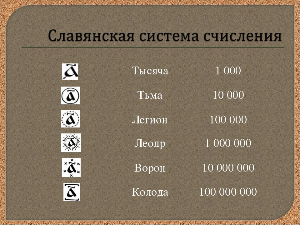 Тысяча1 000 Тьма10 000 Легион100 000 Леодр1 000 000 Ворон10 000 000...