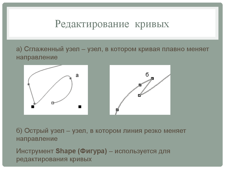 Редактирование кривых а) Сглаженный узел – узел, в котором кривая плавно меня...