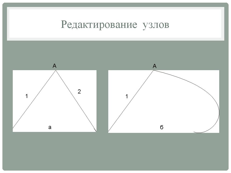Редактирование узлов А 2 1 а А 1 б