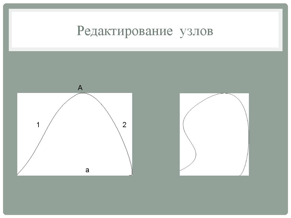 Редактирование узлов А 2 1 а
