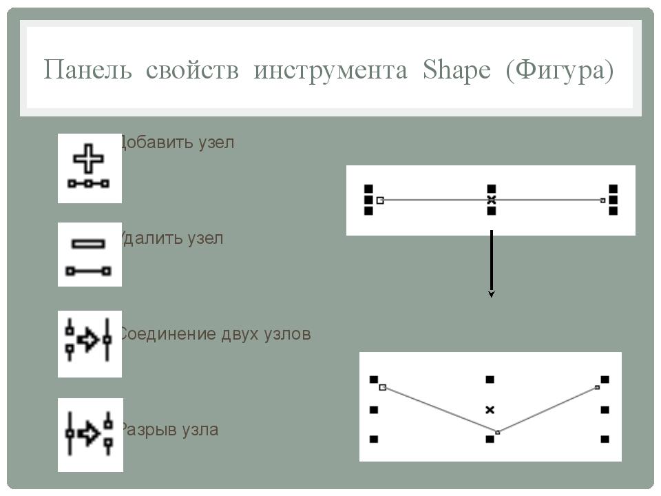 Панель свойств инструмента Shape (Фигура) Добавить узел Удалить узел Соединен...