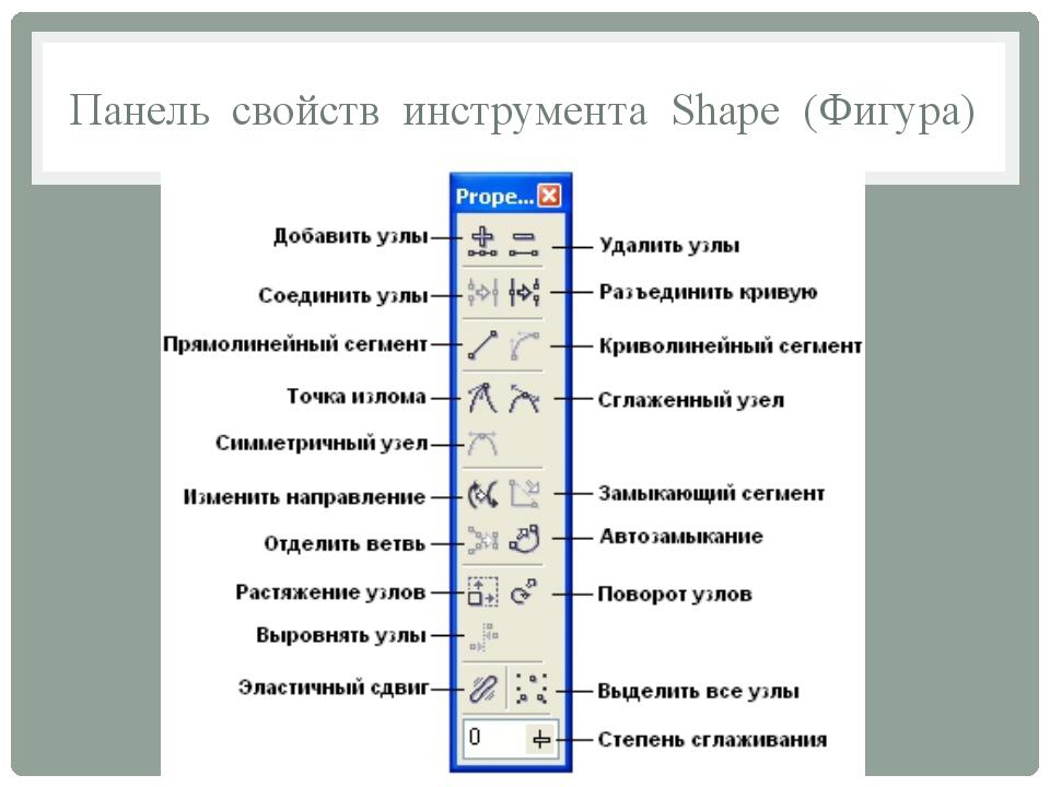 Панель свойств инструмента Shape (Фигура)