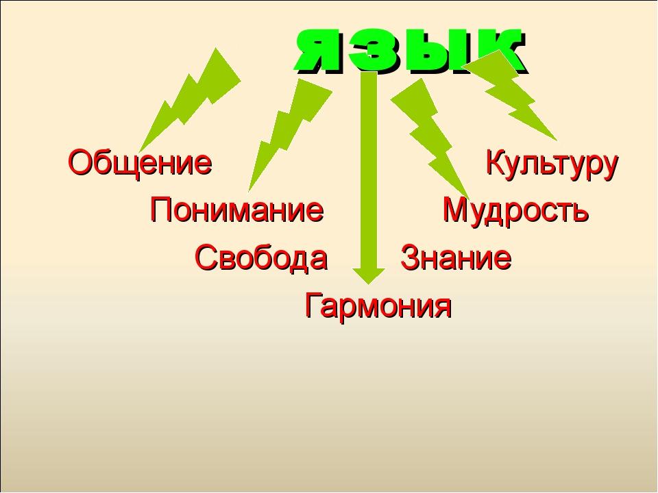 язык Общение Культуру Понимание Мудрость Свобода Знание Гармония