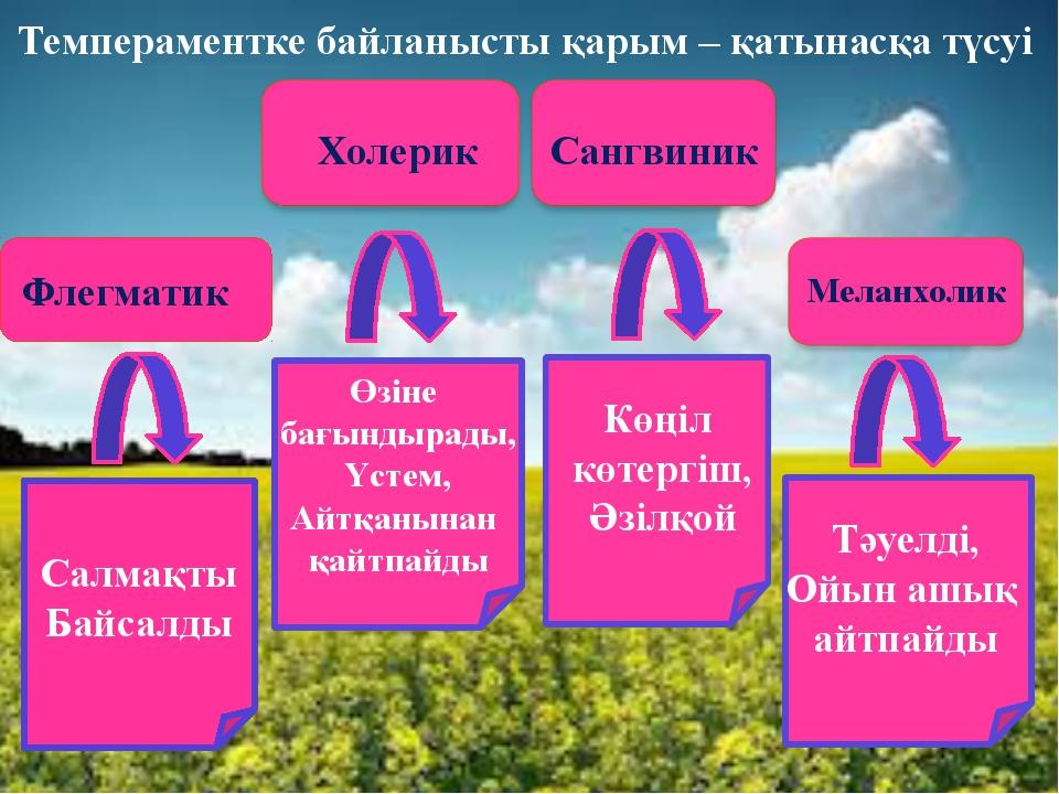 Ақысыз жемістерге арналған онлайн ойын автоматтары