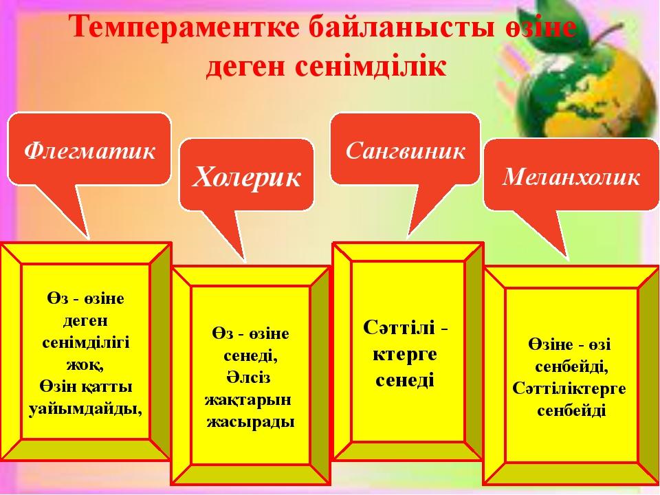 Тапсырма №3 «Сәйкесін тап» Самал 2-сынып оқушысы. Ойында белсенді, көбіне әс...