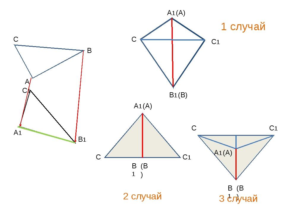 А В С А1 В1 С1 А1 В1 (А) (В) С1 С 1 случай А1 (А) В1 (В) С1 С 2 случай А1 (А)...