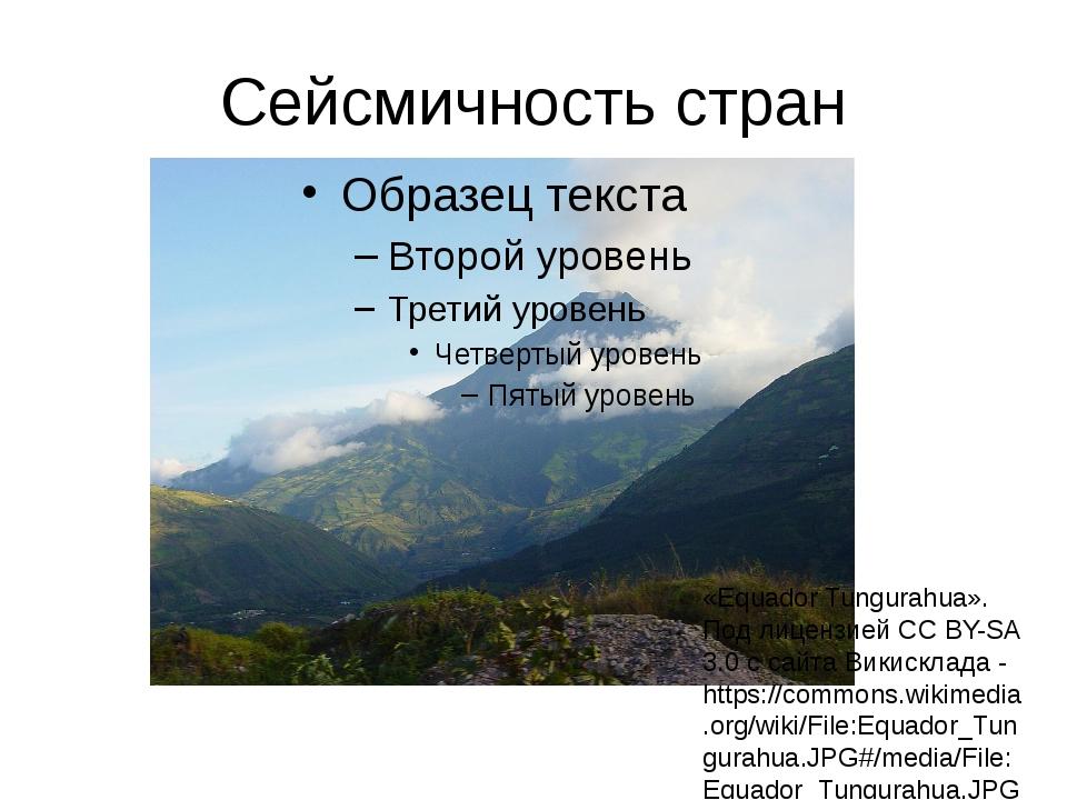 Сейсмичность стран «Equador Tungurahua». Под лицензией CC BY-SA 3.0 с сайта В...