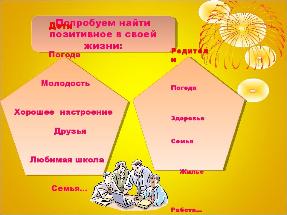 Попробуем найти позитивное в своей жизни: Дети Погода Молодость Хорошее настр...