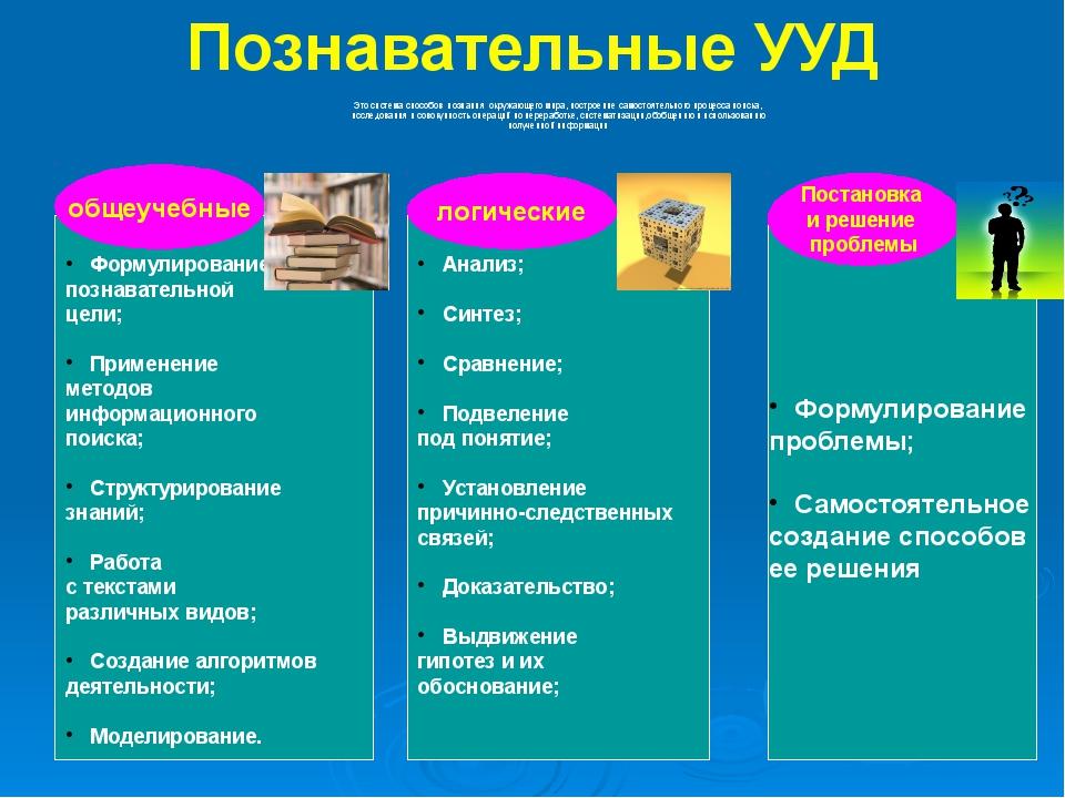 Познавательные УУД Это система способов познания окружающего мира, построение...