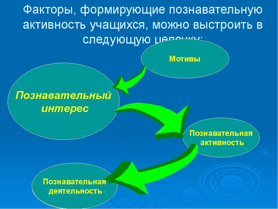 Факторы, формирующие познавательную активность учащихся, можно выстроить в сл...