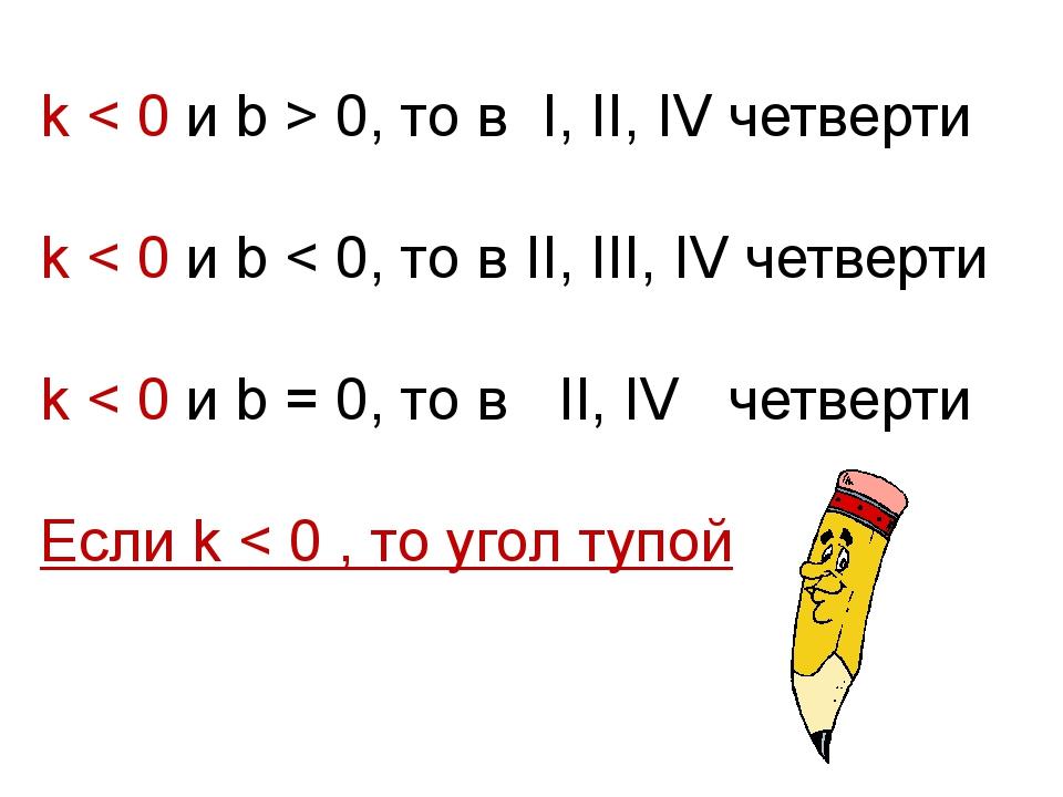 k < 0 и b > 0, то в I, II, IV четверти k < 0 и b < 0, то в II, III, IV четвер...