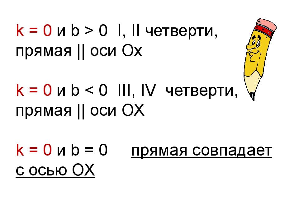 k = 0 и b > 0 I, II четверти, прямая || оси Ох k = 0 и b < 0 III, IV четверти...