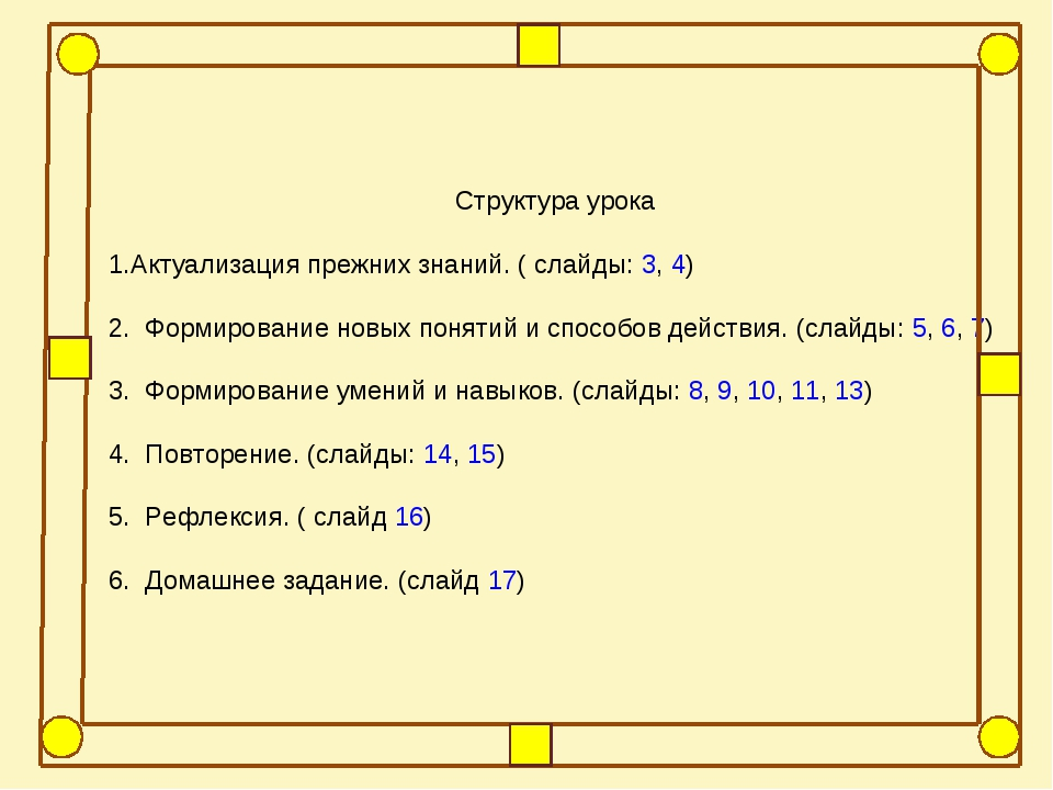 Структура урока Актуализация прежних знаний. ( слайды: 3, 4) 2. Формирование...