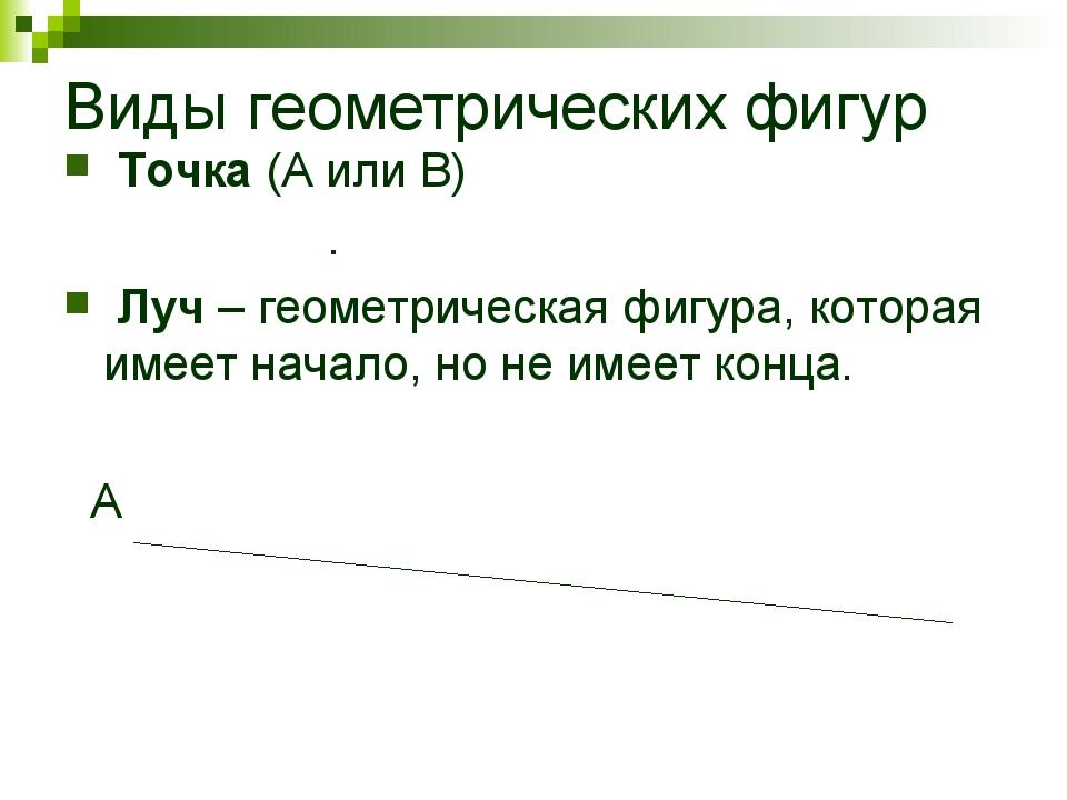 Виды геометрических фигур Точка (А или В) . Луч – геометрическая фигура, кото...